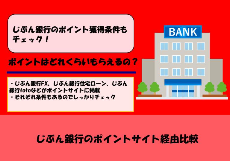 【2020年4月更新】じぶん銀行のポイントサイト経由比較|ポイント獲得条件と注意点