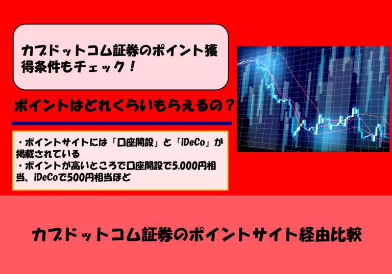 【2020年9月更新】auカブコム証券(カブドットコム証券)のポイントサイト経由比較|ポイント獲得条件と注意点