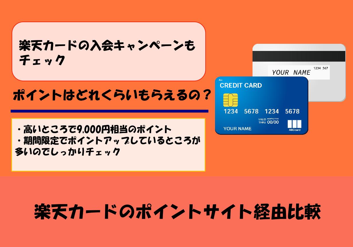 サイト 楽天 カード ポイント