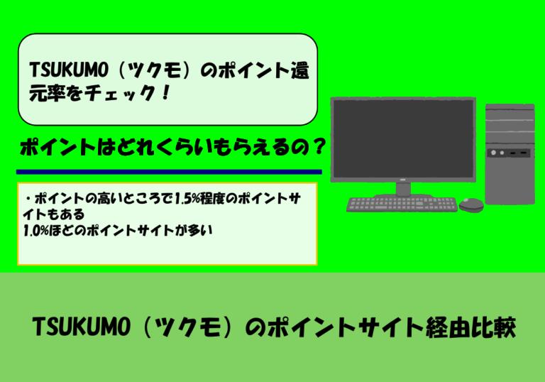 【2020年11月更新】TSUKUMO(ツクモ)ネットショップのポイントサイト経由比較|ポイント獲得条件と注意点