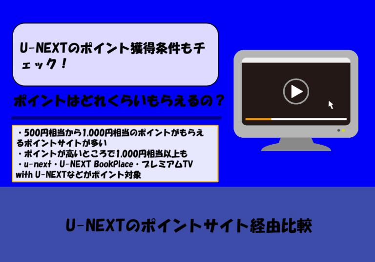 【2020年5月更新】U-NEXTのポイントサイト経由比較