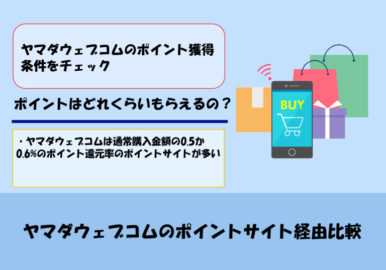 【2020年5月更新】ヤマダウェブコムのポイントサイト経由比較|ポイント獲得条件と注意点