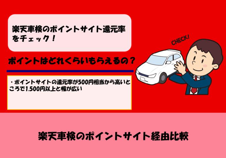 【2020年4月更新】楽天Car車検(楽天車検)のポイントサイト経由比較|ポイント獲得条件と注意点