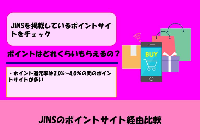【2020年5月更新】JINS公式通販ショップのポイントサイト経由比較|ポイント獲得条件と注意点