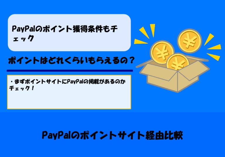 【2020年5月更新】PayPalのポイントサイト経由比較|ポイント獲得条件と注意点